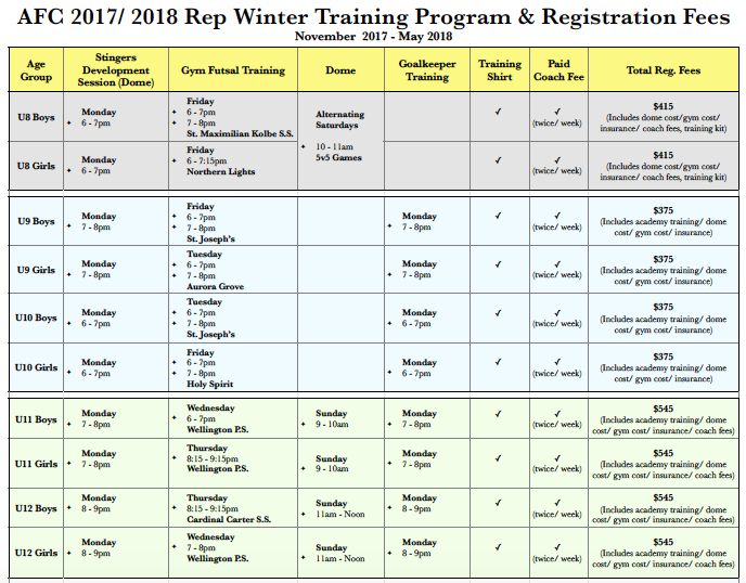 Aurora FC 2017-18 Competitive Winter Program  Scheduling  Fees - 3